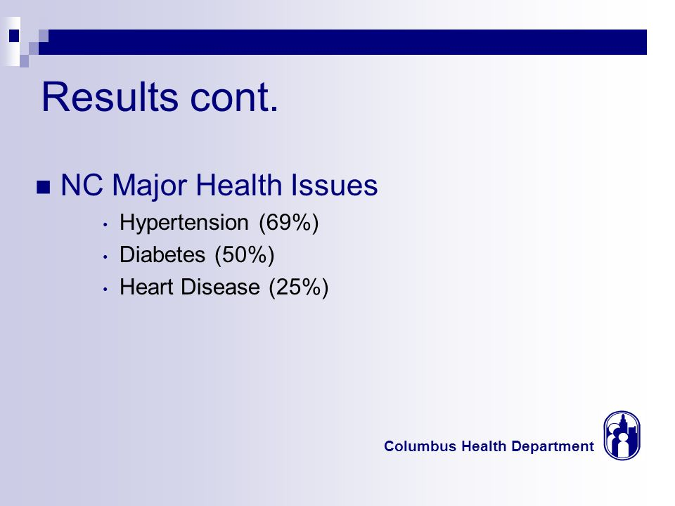 Columbus Health Department Results cont. NC Major Health Issues Hypertension (69%) Diabetes (50%) Heart Disease (25%)