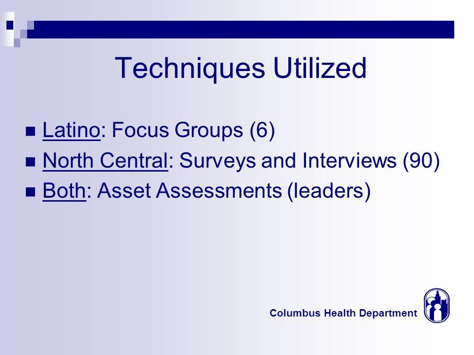 Columbus Health Department Latino Focus Groups Spanish 2 per Geographic Area 3 Male; 3 Female Groups Churches or Community Centers, Sun.