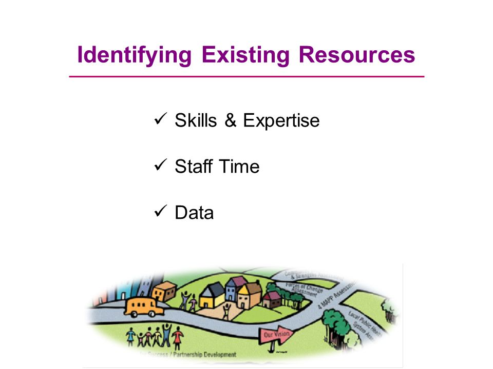Identifying Existing Resources Skills & Expertise Staff Time Data