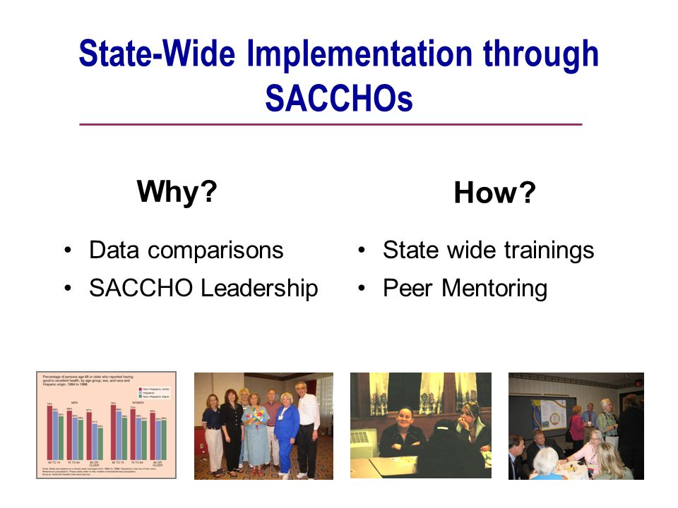 State-Wide Implementation through SACCHOs State wide trainings Peer Mentoring Data comparisons SACCHO Leadership How? Why?
