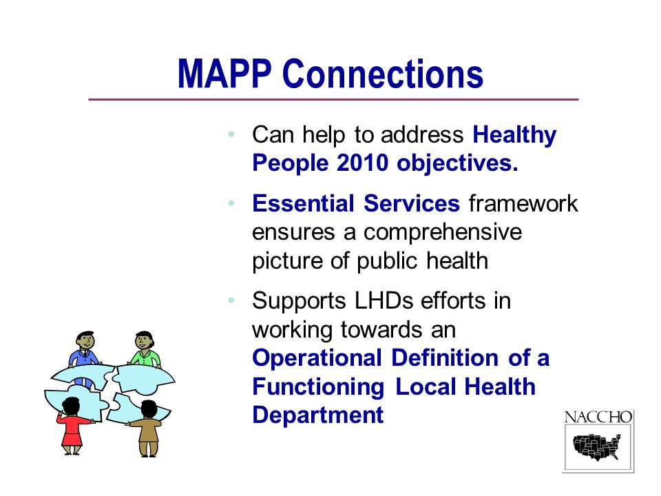 MAPP Connections Can help to address Healthy People 2010 objectives.