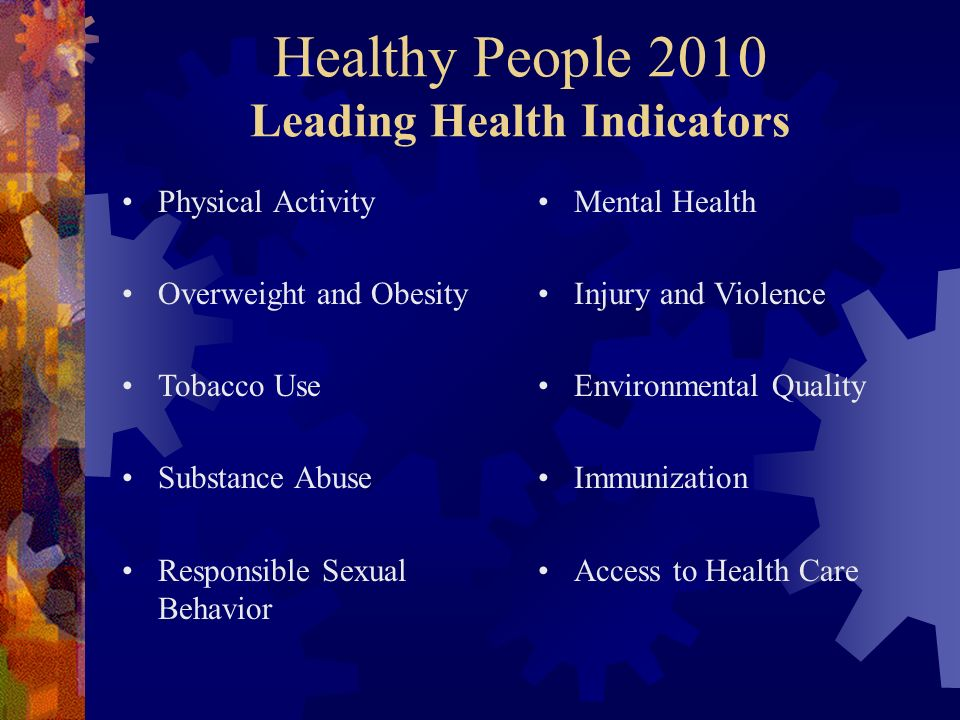 Healthy People 2010 Leading Health Indicators Physical Activity Overweight and Obesity Tobacco Use Substance Abuse Responsible Sexual Behavior Mental Health Injury and Violence Environmental Quality Immunization Access to Health Care