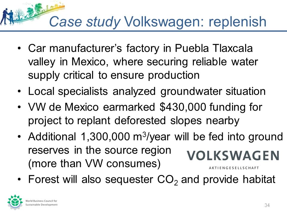 Car manufacturers factory in Puebla Tlaxcala valley in Mexico, where securing reliable water supply critical to ensure production Local specialists analyzed groundwater situation VW de Mexico earmarked $430,000 funding for project to replant deforested slopes nearby Additional 1,300,000 m 3 /year will be fed into ground reserves in the source region (more than VW consumes) Forest will also sequester CO 2 and provide habitat Case study Volkswagen: replenish 34