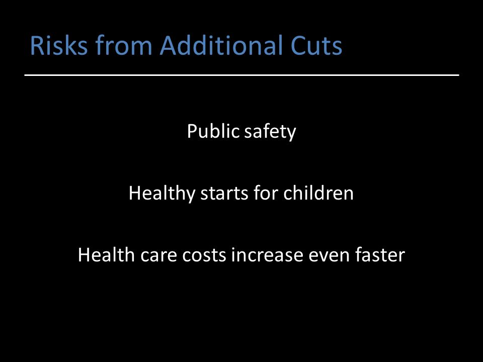 Risks from Additional Cuts Public safety Healthy starts for children Health care costs increase even faster