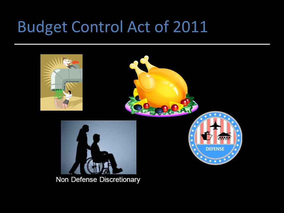 Budget Control Act of 2011 Non Defense Discretionary