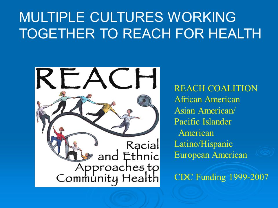 MULTIPLE CULTURES WORKING TOGETHER TO REACH FOR HEALTH REACH COALITION African American Asian American/ Pacific Islander American Latino/Hispanic European American CDC Funding
