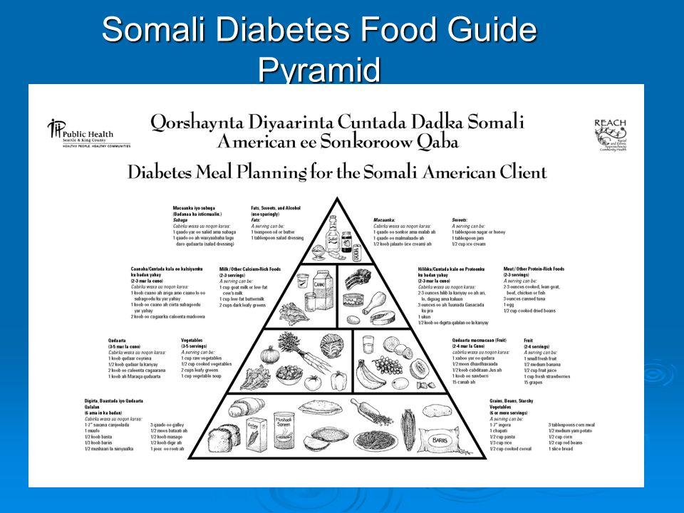 Somali Diabetes Food Guide Pyramid