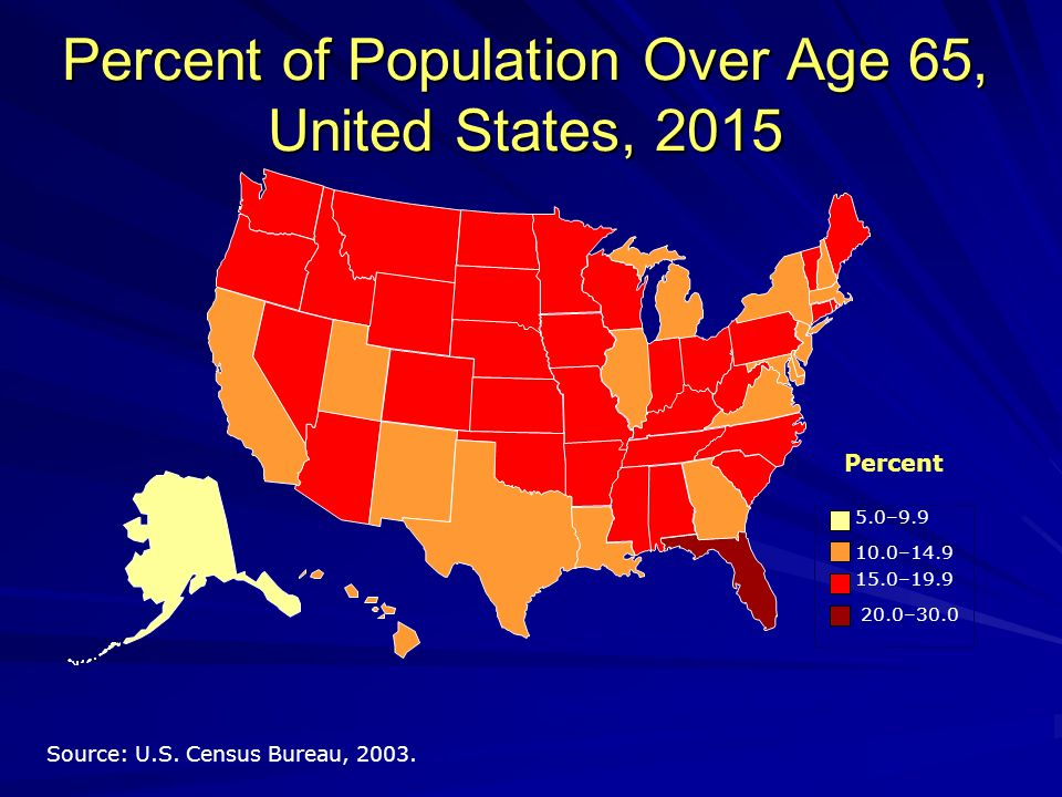 Percent of Population Over Age 65, United States, 2025 Source: U.S.