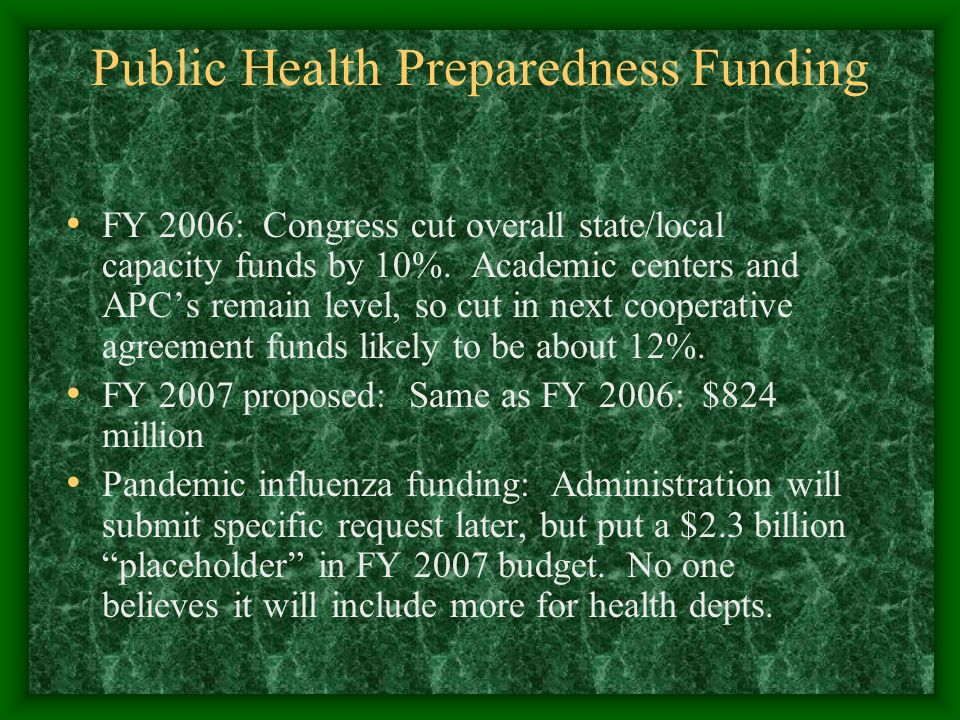 Environmental Health Funding Administration budget proposes: 5.9% cut for FY 2007 in CDC EH budget ($141 million), most of which comes from a 15% reduction in environmental health activities other than laboratory, asthma, and childhood lead poisoning.