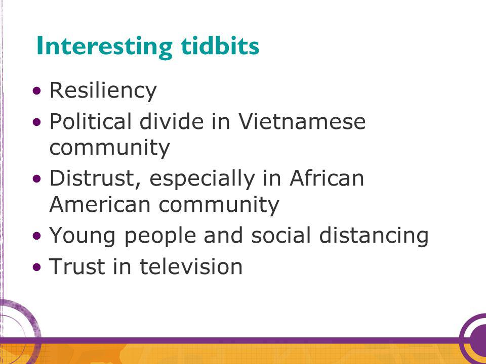 Resiliency Political divide in Vietnamese community Distrust, especially in African American community Young people and social distancing Trust in television Interesting tidbits