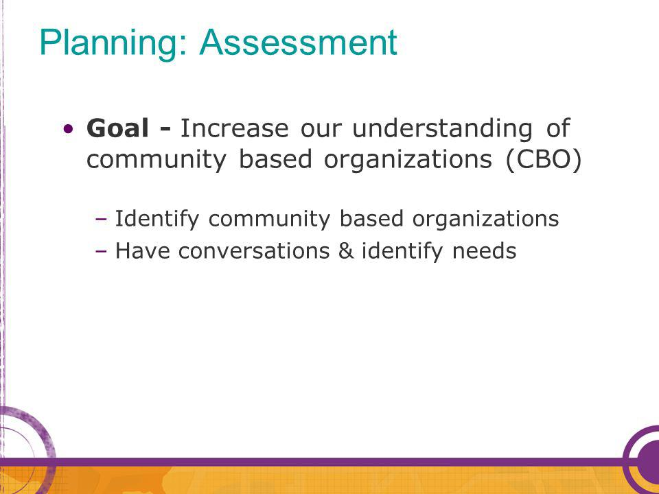 Goal - Increase our understanding of community based organizations (CBO) –Identify community based organizations –Have conversations & identify needs Planning: Assessment