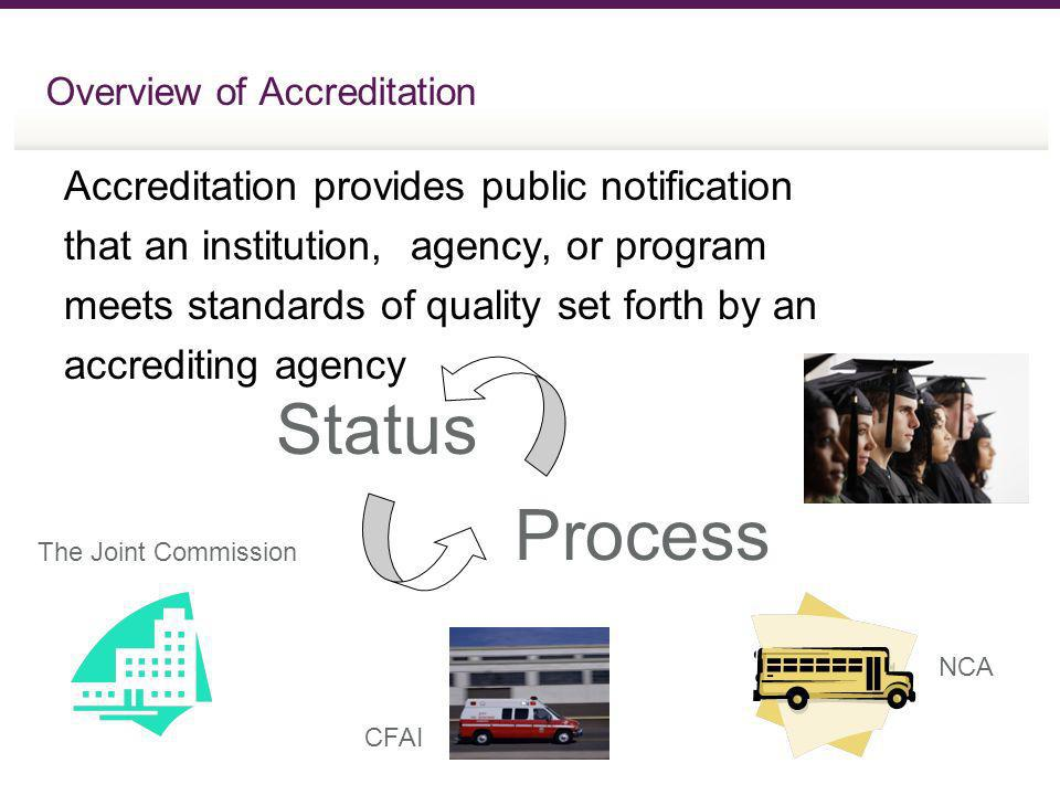 Overview of Accreditation Accreditation provides public notification that an institution, agency, or program meets standards of quality set forth by an accrediting agency Status Process The Joint Commission CFAI NCA