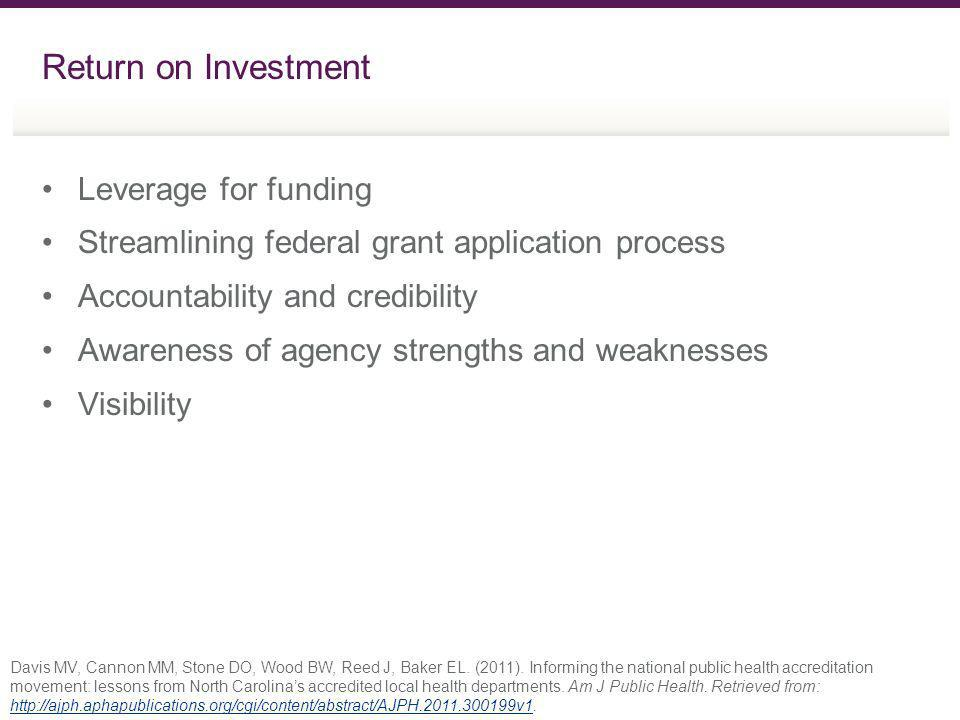 Return on Investment Leverage for funding Streamlining federal grant application process Accountability and credibility Awareness of agency strengths and weaknesses Visibility Davis MV, Cannon MM, Stone DO, Wood BW, Reed J, Baker EL.
