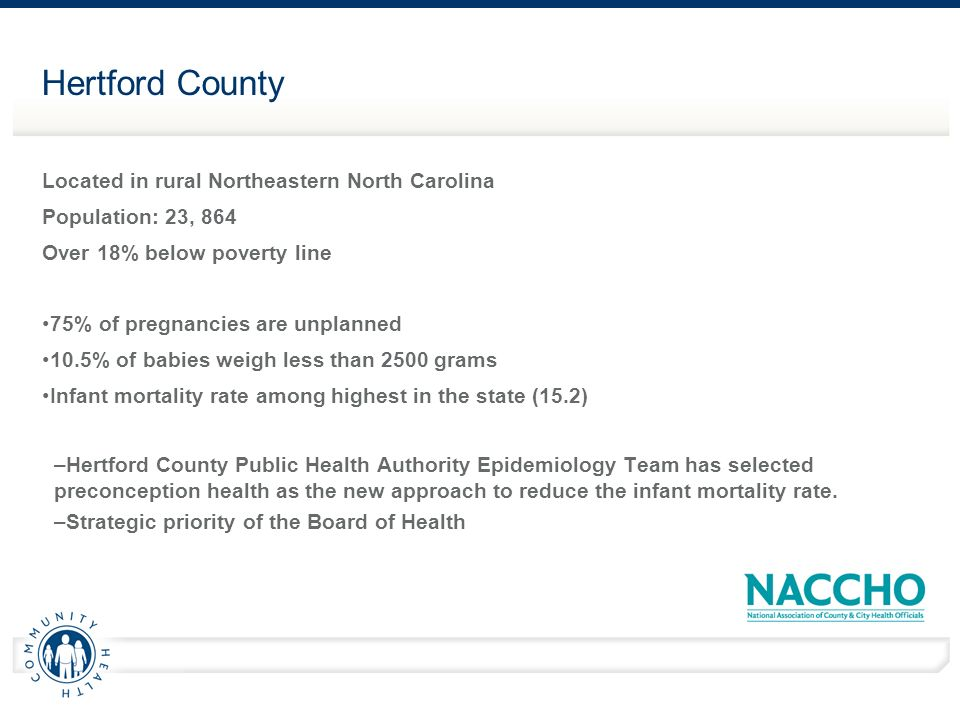 Hertford County Located in rural Northeastern North Carolina Population: 23, 864 Over 18% below poverty line 75% of pregnancies are unplanned 10.5% of babies weigh less than 2500 grams Infant mortality rate among highest in the state (15.2) –Hertford County Public Health Authority Epidemiology Team has selected preconception health as the new approach to reduce the infant mortality rate.