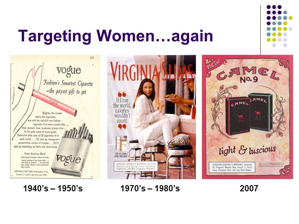 Targeting Women…again 1940s – 1950s1970s – 1980s2007
