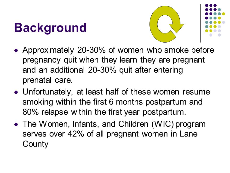 Background Approximately 20-30% of women who smoke before pregnancy quit when they learn they are pregnant and an additional 20-30% quit after enterin