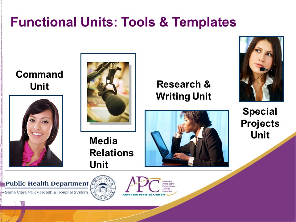 46 Command Unit Media Relations Unit Research & Writing Unit Special Projects Unit Functional Units: Tools & Templates