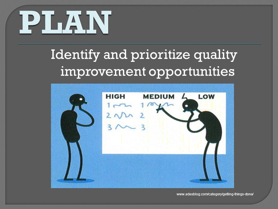 Identify and prioritize quality improvement opportunities www.adesblog.com/category/getting-things-done/