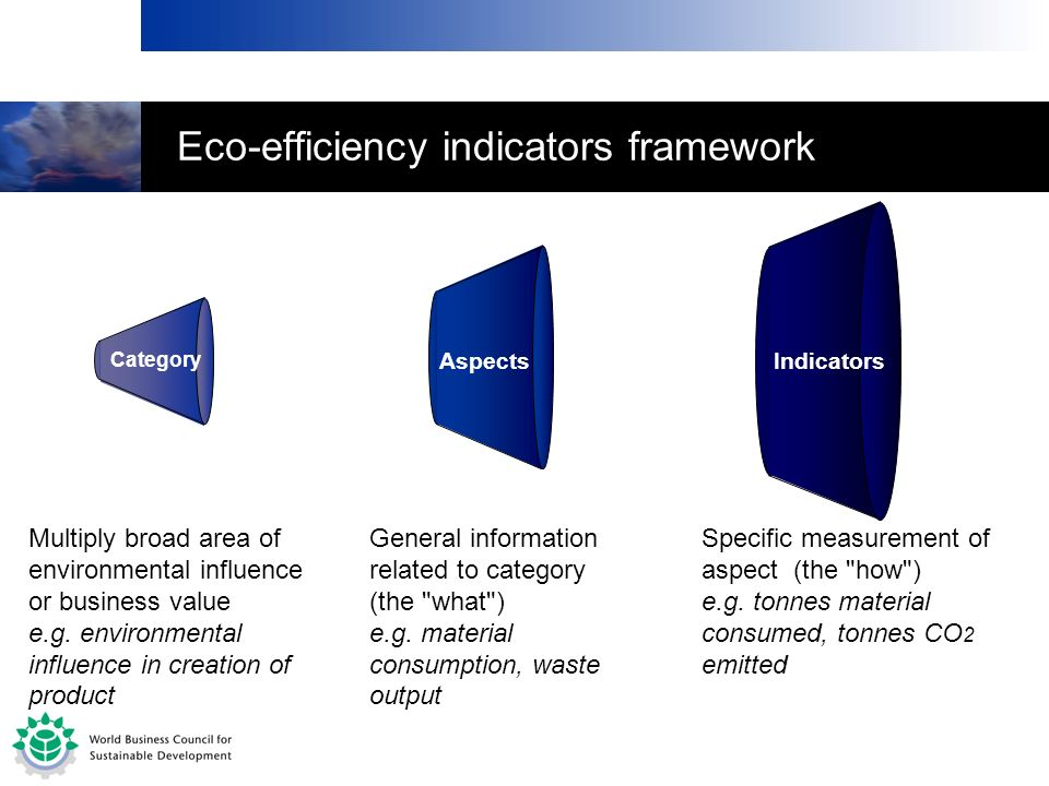 Eco-efficiency indicators framework Aspects Indicators Category Multiply broad area of environmental influence or business value e.g. environmental in