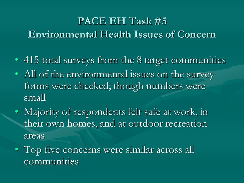 PACE EH Task #5 Environmental Health Issues of Concern 415 total surveys from the 8 target communities415 total surveys from the 8 target communities All of the environmental issues on the survey forms were checked; though numbers were smallAll of the environmental issues on the survey forms were checked; though numbers were small Majority of respondents felt safe at work, in their own homes, and at outdoor recreation areasMajority of respondents felt safe at work, in their own homes, and at outdoor recreation areas Top five concerns were similar across all communitiesTop five concerns were similar across all communities