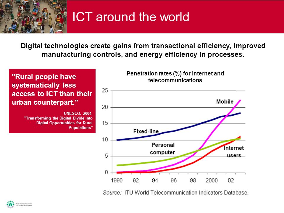 6 ICT around the world Digital technologies create gains from transactional efficiency, improved manufacturing controls, and energy efficiency in processes.