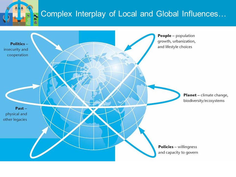 Complex Interplay of Local and Global Influences…