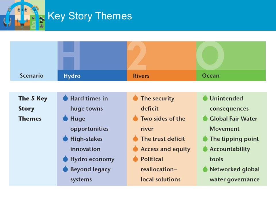 Key Story Themes