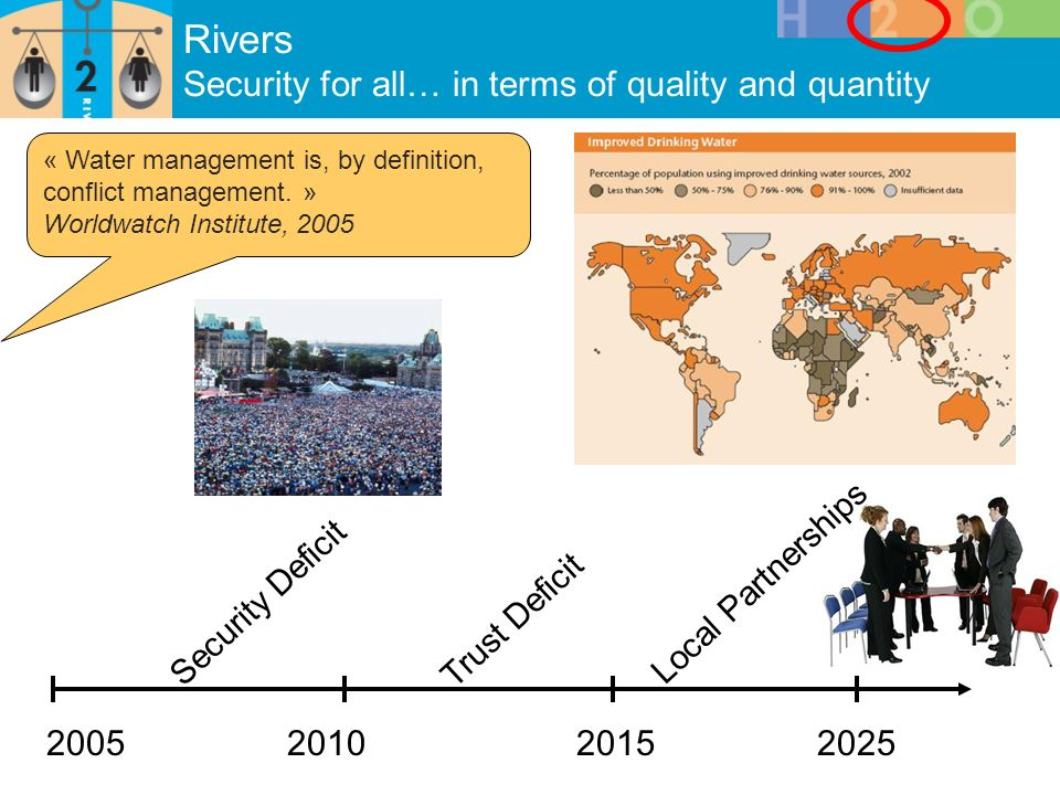 Rivers Security for all… in terms of quality and quantity Security Deficit Trust Deficit Local Partnerships « Water management is, by definition, conflict management.