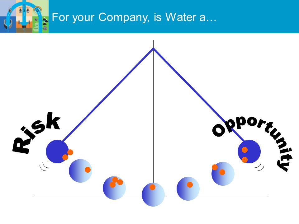 For your Company, is Water a…