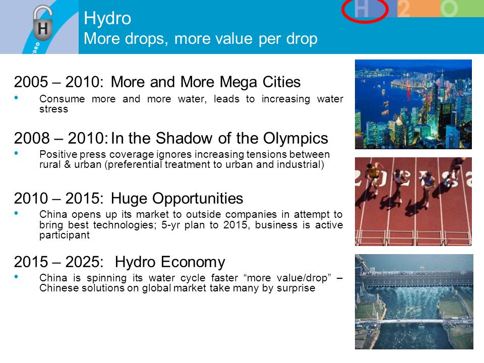 2005 – 2010:More and More Mega Cities Consume more and more water, leads to increasing water stress 2008 – 2010:In the Shadow of the Olympics Positive press coverage ignores increasing tensions between rural & urban (preferential treatment to urban and industrial) 2010 – 2015:Huge Opportunities China opens up its market to outside companies in attempt to bring best technologies; 5-yr plan to 2015, business is active participant 2015 – 2025: Hydro Economy China is spinning its water cycle faster more value/drop – Chinese solutions on global market take many by surprise Hydro More drops, more value per drop