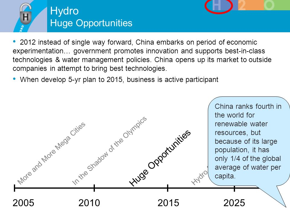 Hydro Huge Opportunities Hydro Economy Huge Opportunities In the Shadow of the Olympics More and More Mega Cities China ranks fourth in the world for renewable water resources, but because of its large population, it has only 1/4 of the global average of water per capita.
