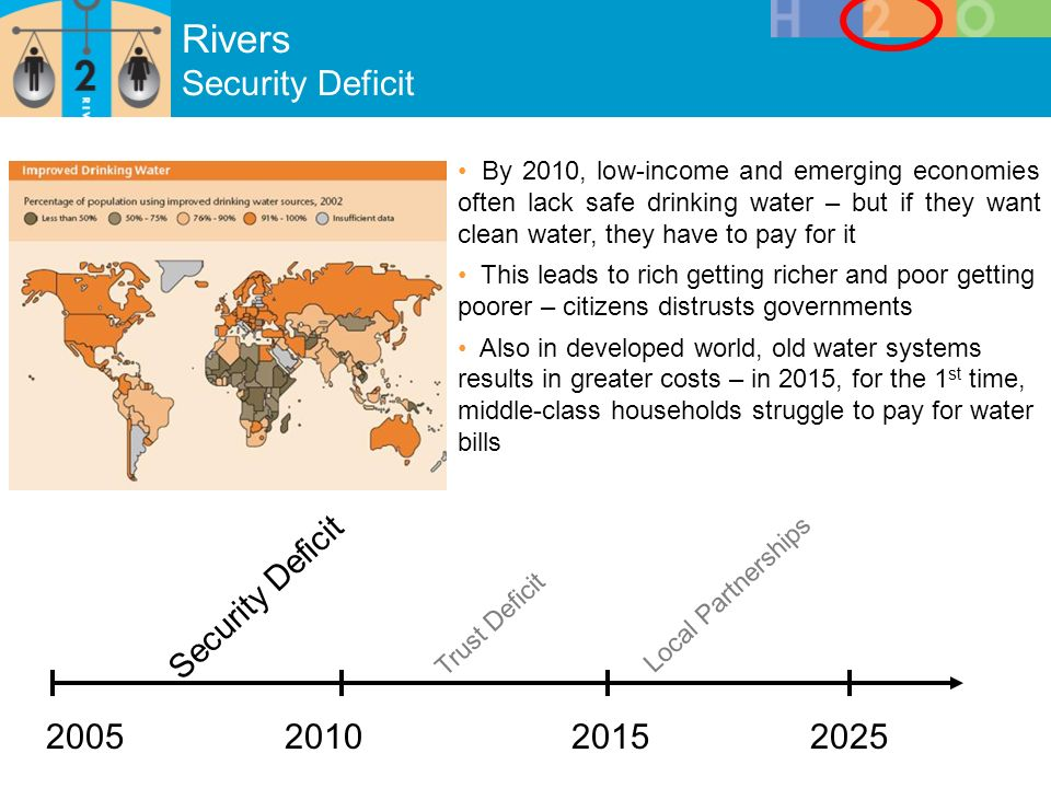 Rivers Security Deficit Security Deficit Trust Deficit Local Partnerships By 2010, low-income and emerging economies often lack safe drinking water – but if they want clean water, they have to pay for it This leads to rich getting richer and poor getting poorer – citizens distrusts governments Also in developed world, old water systems results in greater costs – in 2015, for the 1 st time, middle-class households struggle to pay for water bills