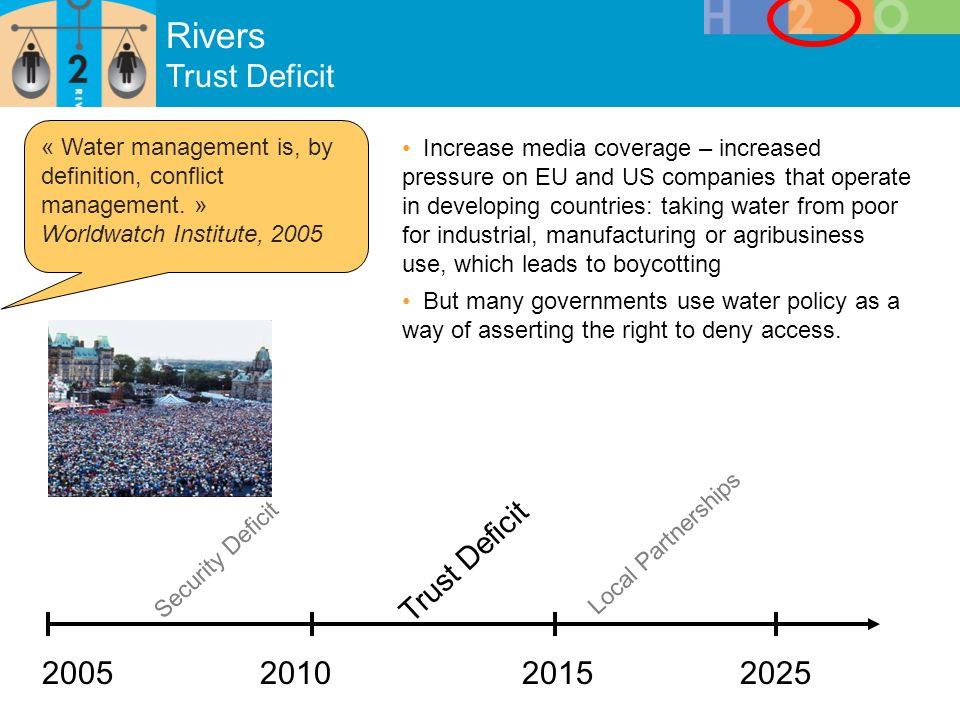 Rivers Trust Deficit 2005 2010 2015 2025 Security Deficit Trust Deficit Local Partnerships « Water management is, by definition, conflict management.