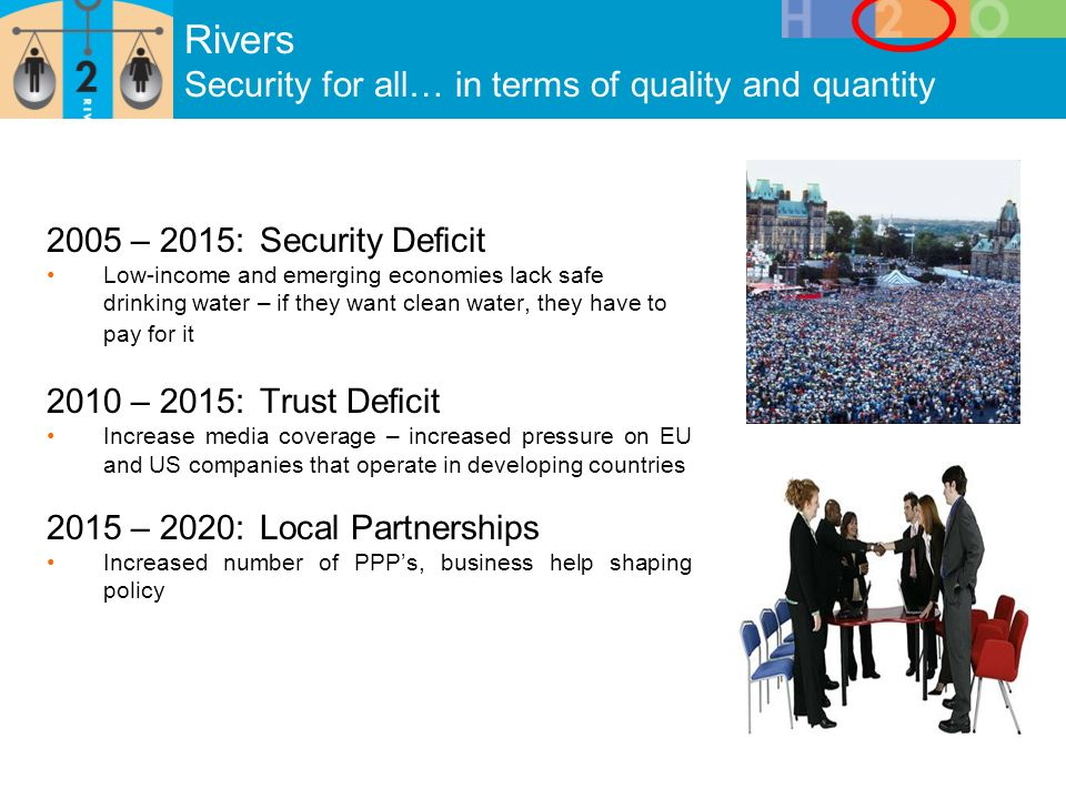 2005 – 2015:Security Deficit Low-income and emerging economies lack safe drinking water – if they want clean water, they have to pay for it 2010 – 2015:Trust Deficit Increase media coverage – increased pressure on EU and US companies that operate in developing countries 2015 – 2020:Local Partnerships Increased number of PPPs, business help shaping policy Rivers Security for all… in terms of quality and quantity