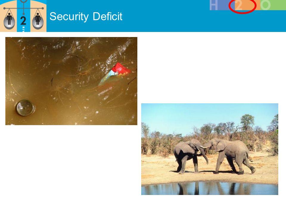 Security Deficit