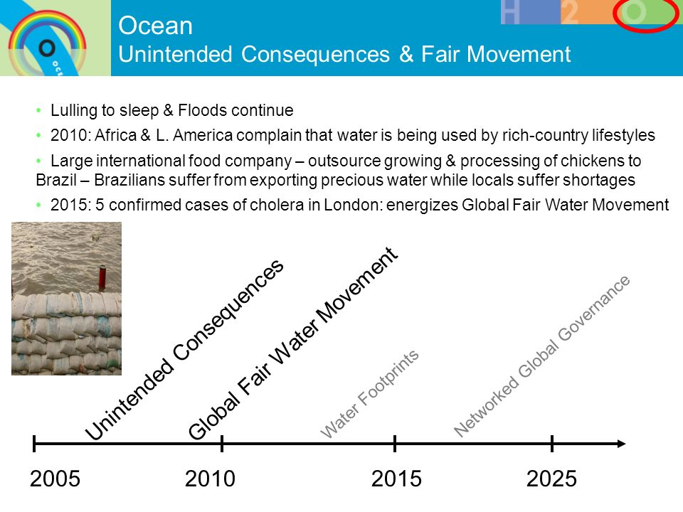 Ocean Unintended Consequences & Fair Movement Unintended Consequences Global Fair Water Movement Water Footprints Networked Global Governance Lulling to sleep & Floods continue 2010: Africa & L.