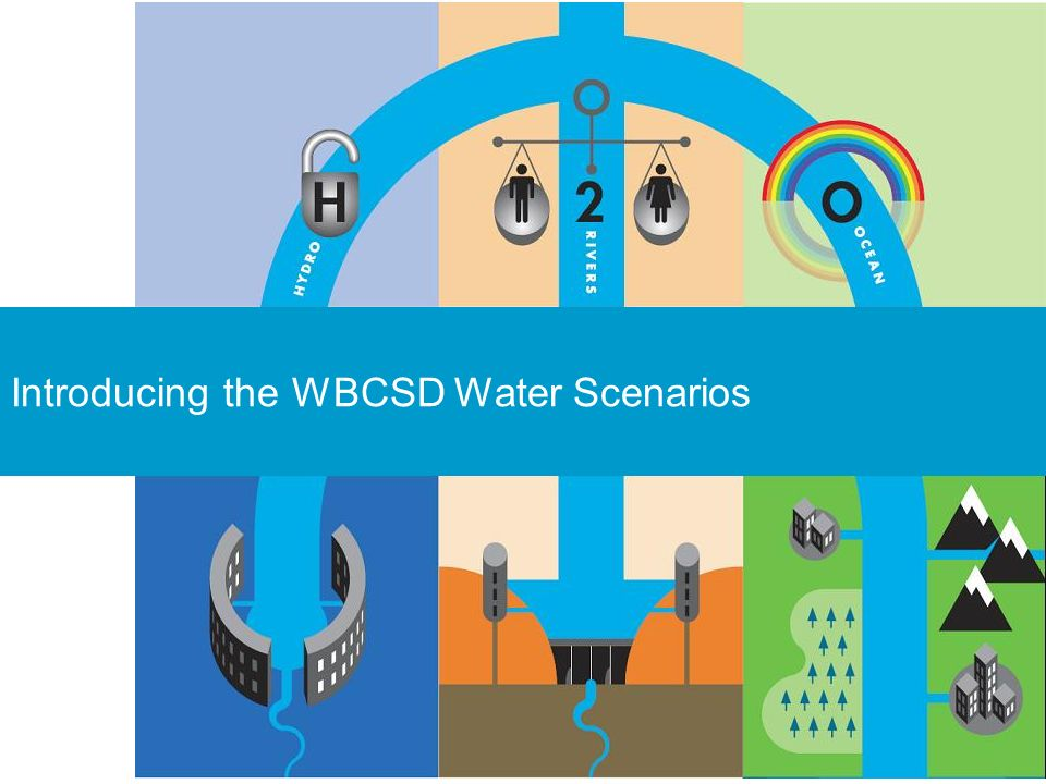 Introducing the WBCSD Water Scenarios