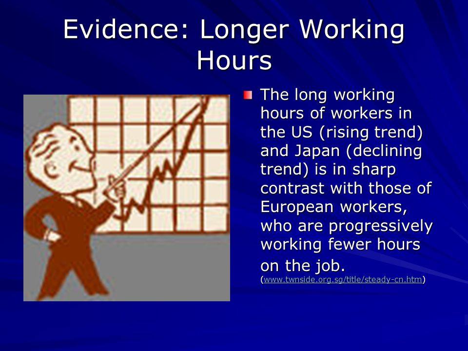 Evidence: Longer Working Hours The long working hours of workers in the US (rising trend) and Japan (declining trend) is in sharp contrast with those of European workers, who are progressively working fewer hours on the job.