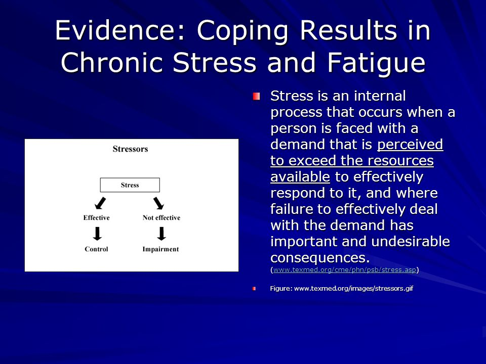 Evidence: Coping Results in Chronic Stress and Fatigue Stress is an internal process that occurs when a person is faced with a demand that is perceived to exceed the resources available to effectively respond to it, and where failure to effectively deal with the demand has important and undesirable consequences.