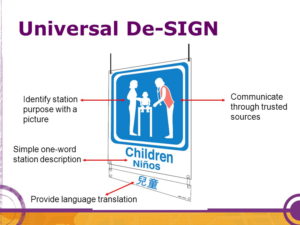 Universal De-SIGN Communicate through trusted sources Identify station purpose with a picture Simple one-word station description Provide language translation