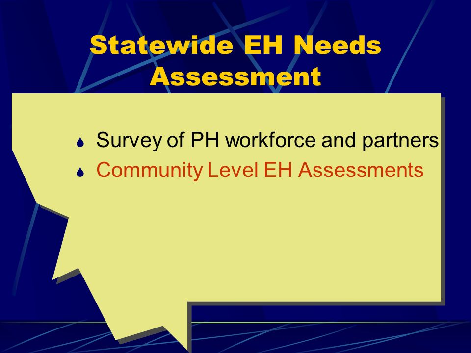 Statewide EH Needs Assessment Survey of PH workforce and partners Community Level EH Assessments