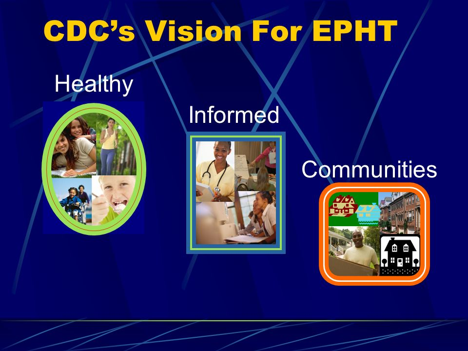 CDCs Vision For EPHT Healthy Informed Communities