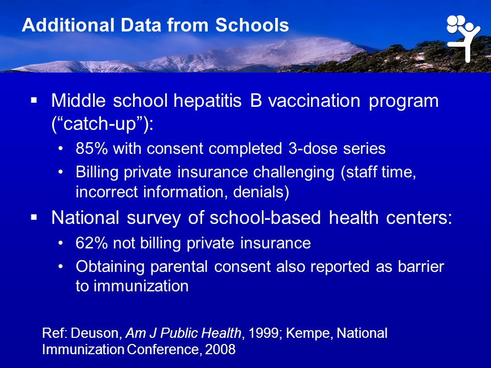 Additional Data from Schools Middle school hepatitis B vaccination program (catch-up): 85% with consent completed 3-dose series Billing private insurance challenging (staff time, incorrect information, denials) National survey of school-based health centers: 62% not billing private insurance Obtaining parental consent also reported as barrier to immunization Ref: Deuson, Am J Public Health, 1999; Kempe, National Immunization Conference, 2008
