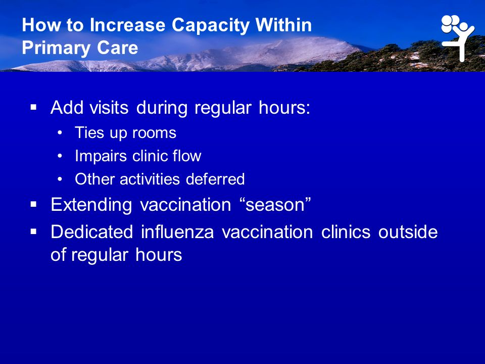 How to Increase Capacity Within Primary Care Add visits during regular hours: Ties up rooms Impairs clinic flow Other activities deferred Extending vaccination season Dedicated influenza vaccination clinics outside of regular hours