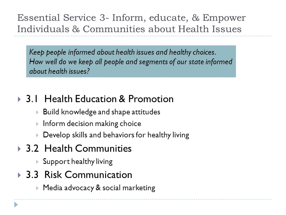 Essential Service 3- Inform, educate, & Empower Individuals & Communities about Health Issues 3.1 Health Education & Promotion Build knowledge and sha