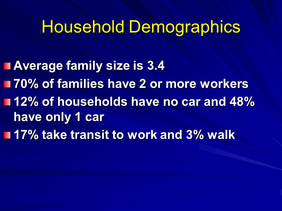 Household Demographics Average family size is 3.4 70% of families have 2 or more workers 12% of households have no car and 48% have only 1 car 17% tak