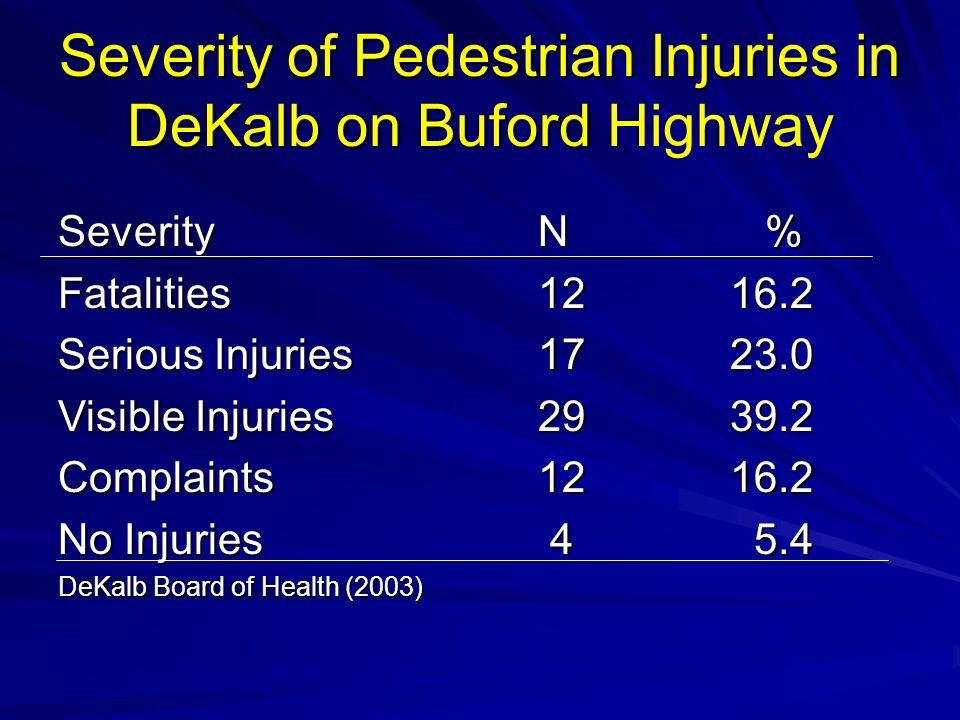 Severity of Pedestrian Injuries in DeKalb on Buford Severity of Pedestrian Injuries in DeKalb on Buford Highway SeverityN % Fatalities1216.2 Serious I