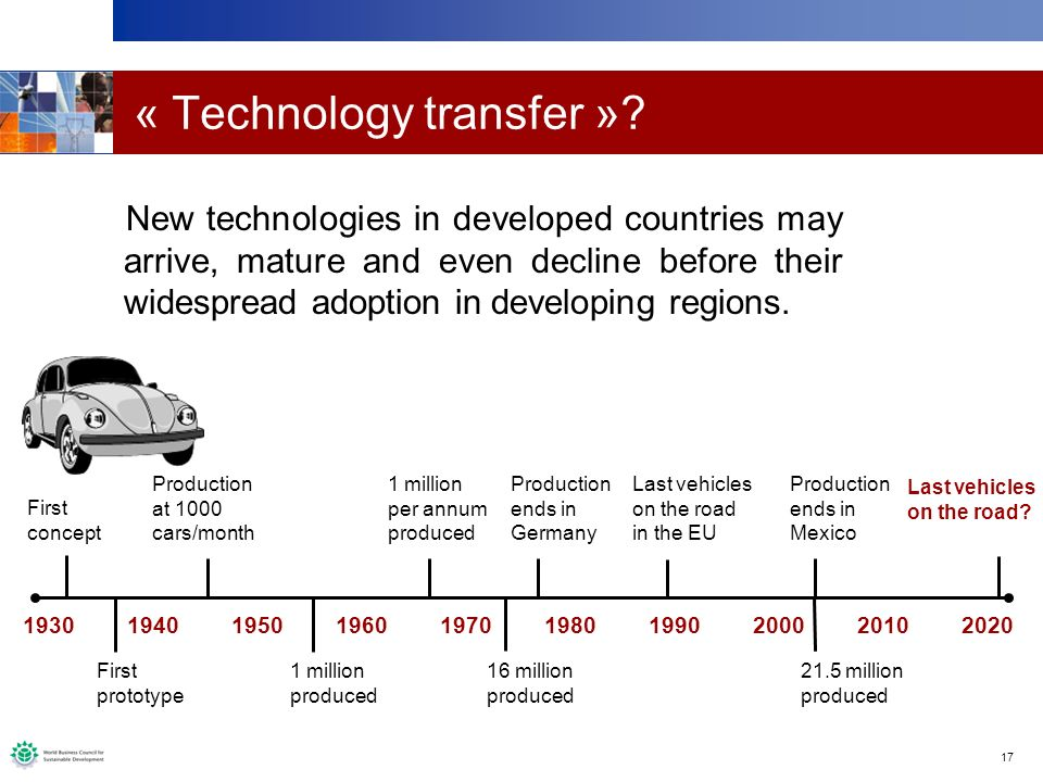 17 « Technology transfer ».