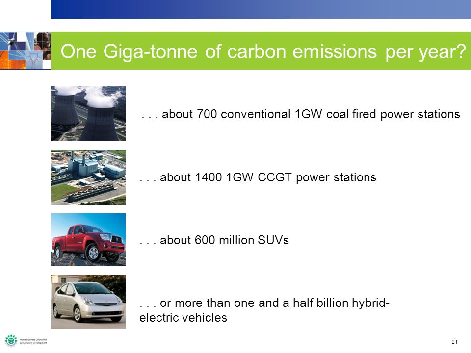 21... about 1400 1GW CCGT power stations... about 700 conventional 1GW coal fired power stations... about 600 million SUVs... or more than one and a h