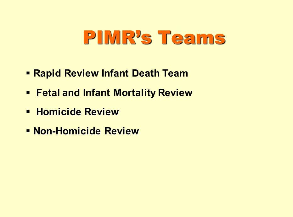 PIMRs Teams Rapid Review Infant Death Team Fetal and Infant Mortality Review Homicide Review Non-Homicide Review Non-Homicide Review